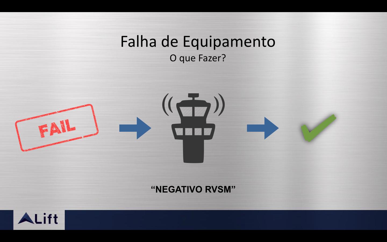 RVSM: Reduced Vertical Separation Minimum